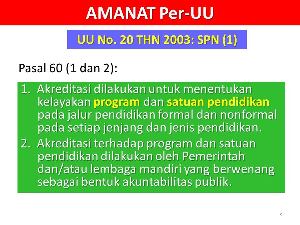 AMANAT Per-UU UU No. 20 THN 2003: SPN (1) Pasal 60 (1 dan 2):