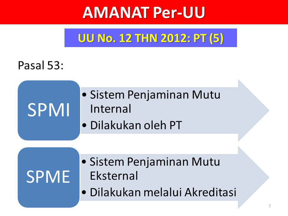 SPMI SPME AMANAT Per-UU UU No. 12 THN 2012: PT (5) Pasal 53: