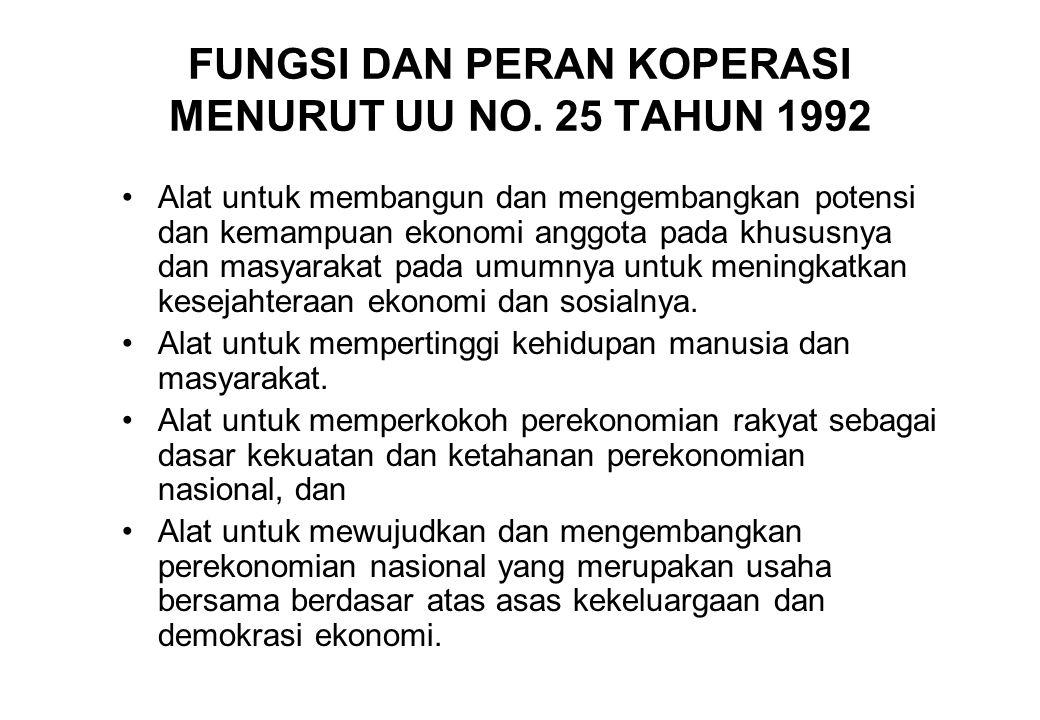 FUNGSI DAN PERAN KOPERASI MENURUT UU NO. 25 TAHUN 1992
