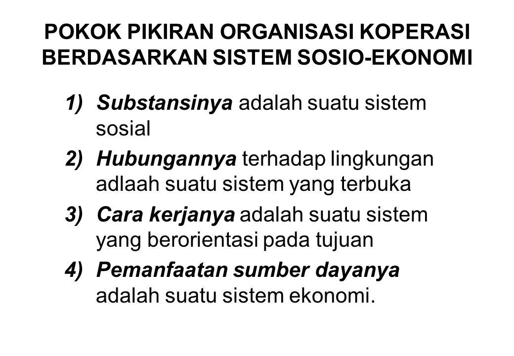 POKOK PIKIRAN ORGANISASI KOPERASI BERDASARKAN SISTEM SOSIO-EKONOMI