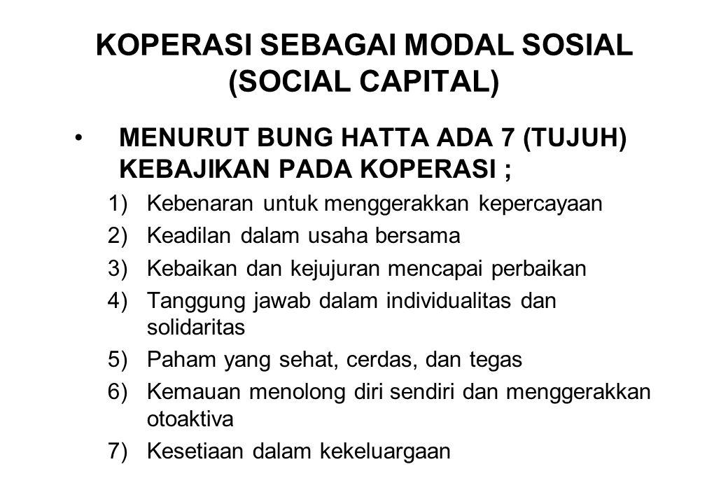 KOPERASI SEBAGAI MODAL SOSIAL (SOCIAL CAPITAL)