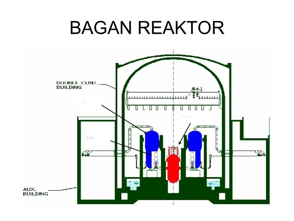 BAGAN REAKTOR