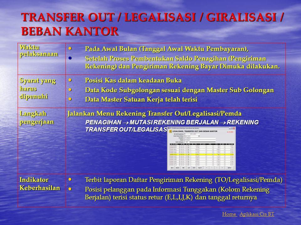 TRANSFER OUT / LEGALISASI / GIRALISASI / BEBAN KANTOR