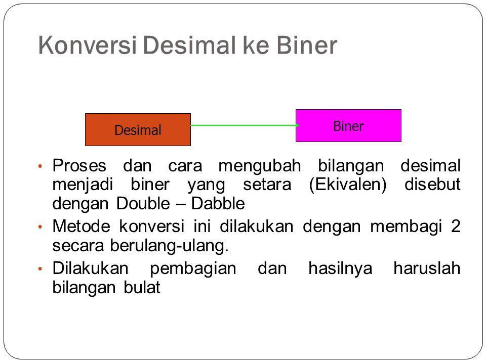 Konversi Desimal ke Biner