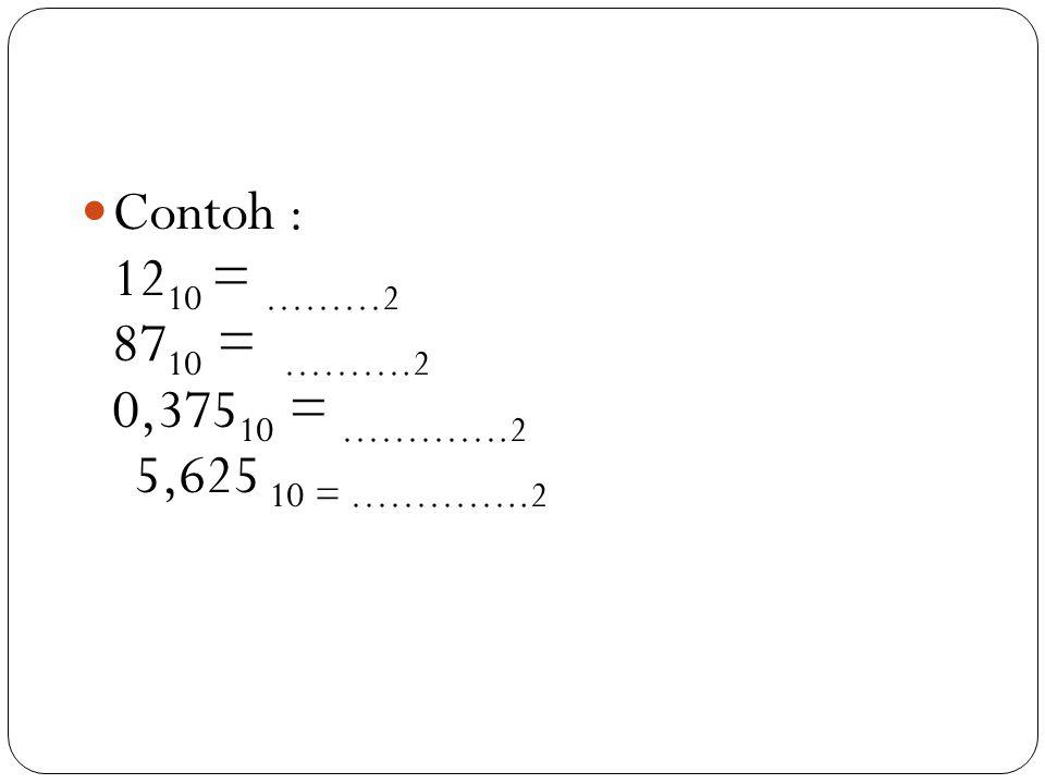 Contoh : 1210 = ………2 8710 = ……….2 0,37510 = ………….2 5,625 10 = …………..2