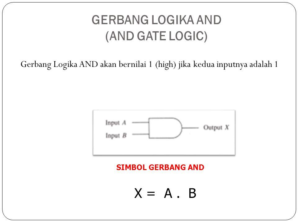 GERBANG LOGIKA AND (AND GATE LOGIC)