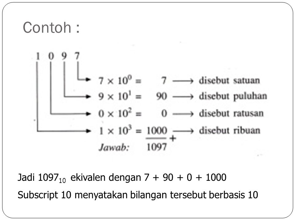 Contoh : Jadi 109710 ekivalen dengan 7 + 90 + 0 + 1000