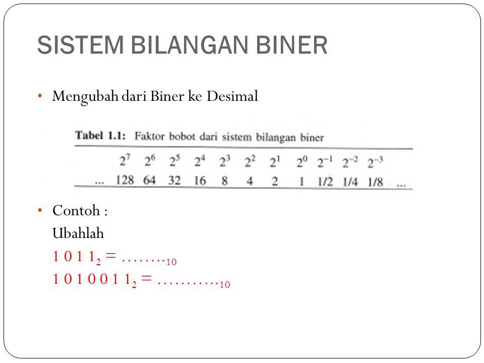 SISTEM BILANGAN BINER Mengubah dari Biner ke Desimal Contoh : Ubahlah