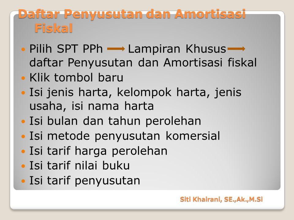 Daftar Penyusutan dan Amortisasi Fiskal