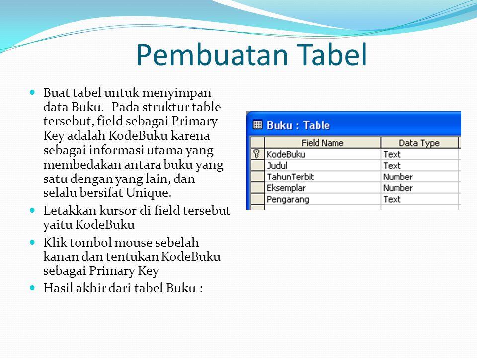 Pembuatan Tabel
