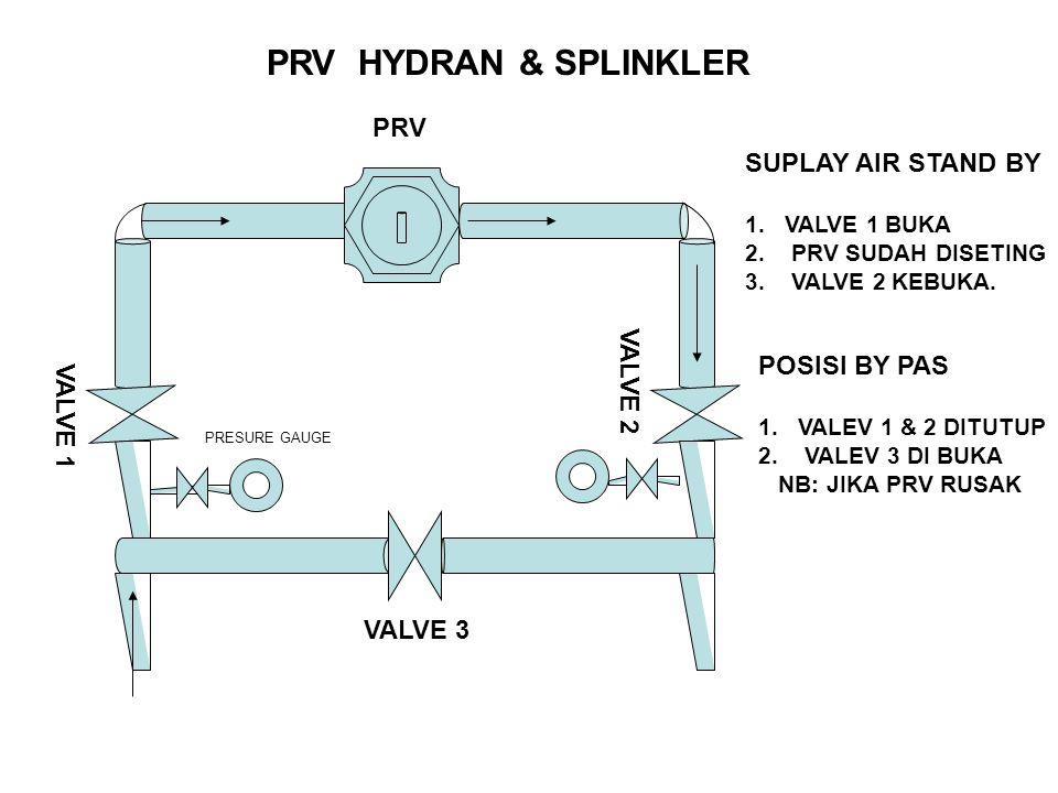 PRV HYDRAN & SPLINKLER PRV SUPLAY AIR STAND BY VALVE 2 POSISI BY PAS