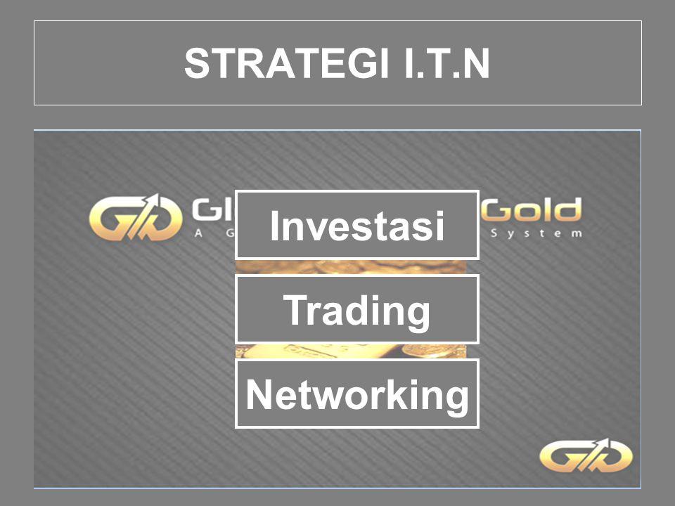 STRATEGI I.T.N Investasi Trading Networking