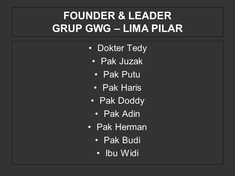 FOUNDER & LEADER GRUP GWG – LIMA PILAR