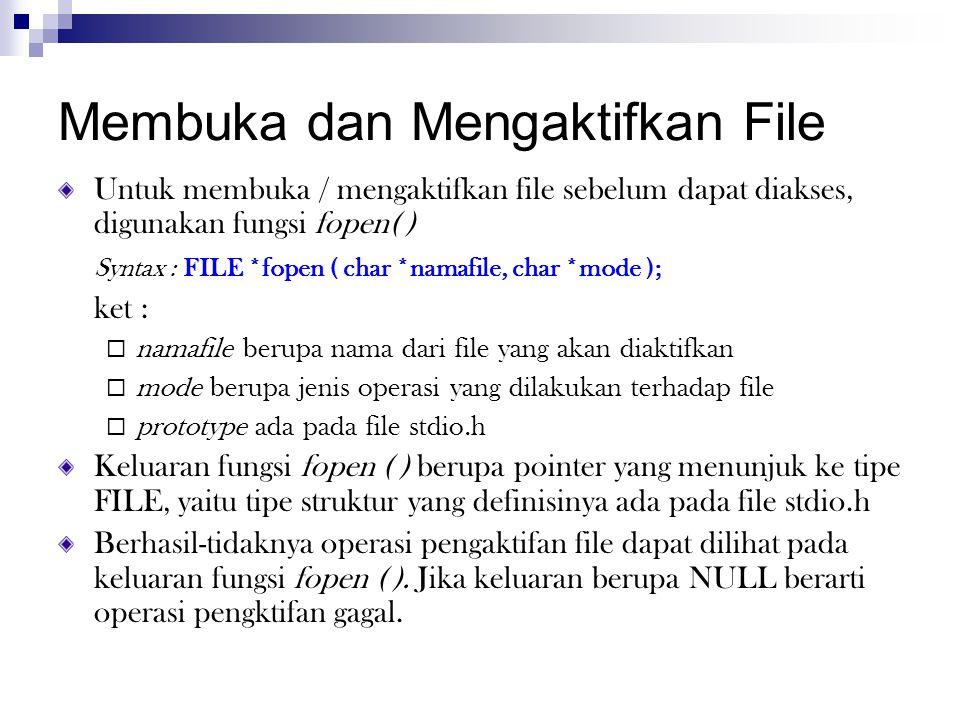 Membuka dan Mengaktifkan File