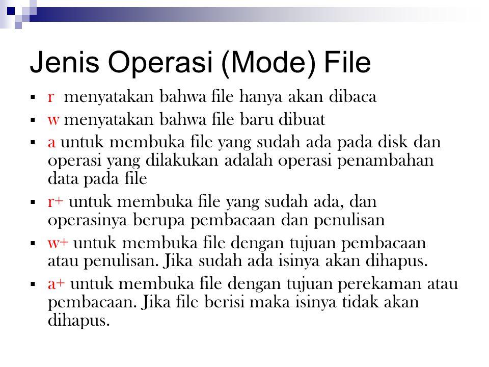 Jenis Operasi (Mode) File