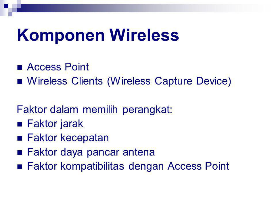 Komponen Wireless Access Point