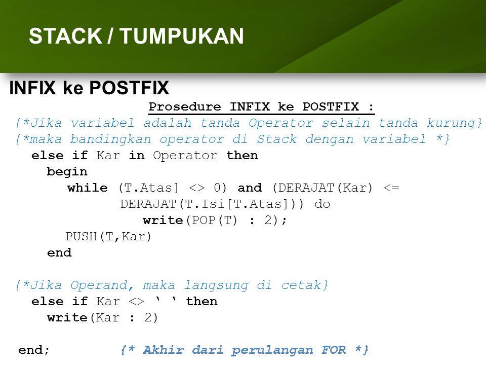 Prosedure INFIX ke POSTFIX :