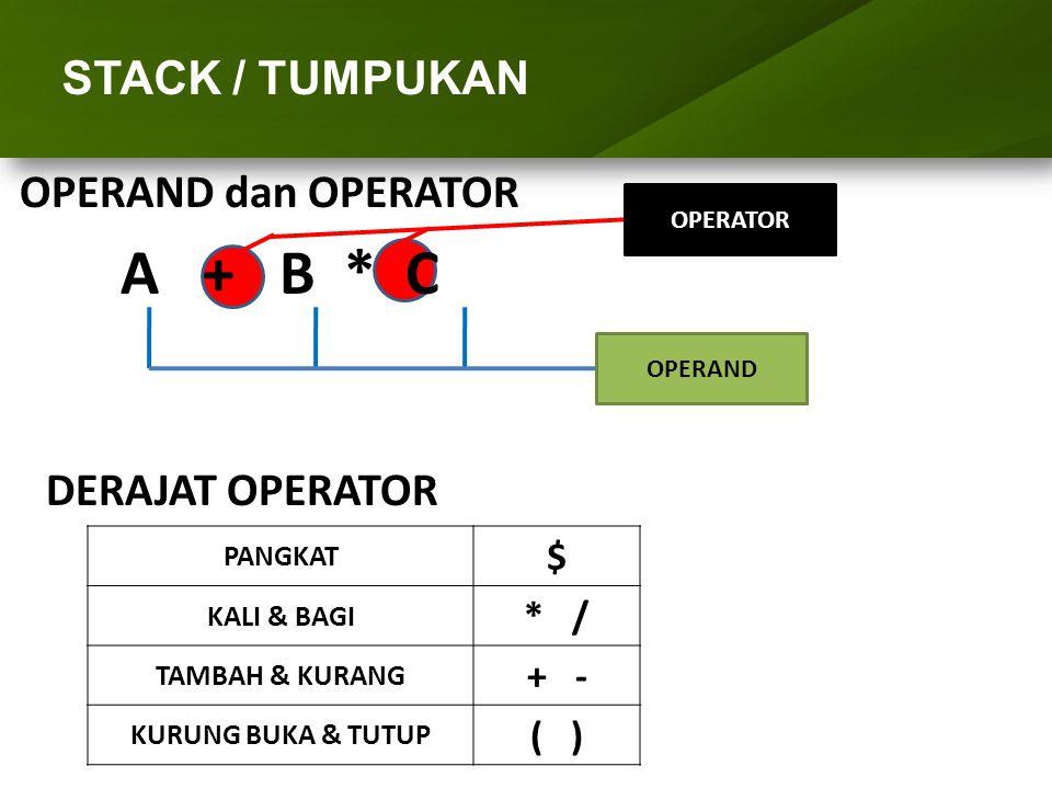 ARRAY (LARIK) A + B * C STACK / TUMPUKAN OPERAND dan OPERATOR