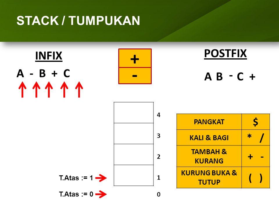 + - STACK / TUMPUKAN POSTFIX INFIX A - B + C A B - C + $ * / + - ( )