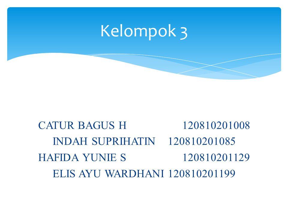 Kelompok 3 CATUR BAGUS H 120810201008 INDAH SUPRIHATIN 120810201085 HAFIDA YUNIE S 120810201129 ELIS AYU WARDHANI 120810201199