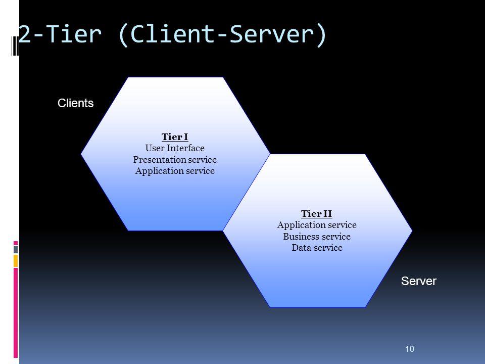 2-Tier (Client-Server)