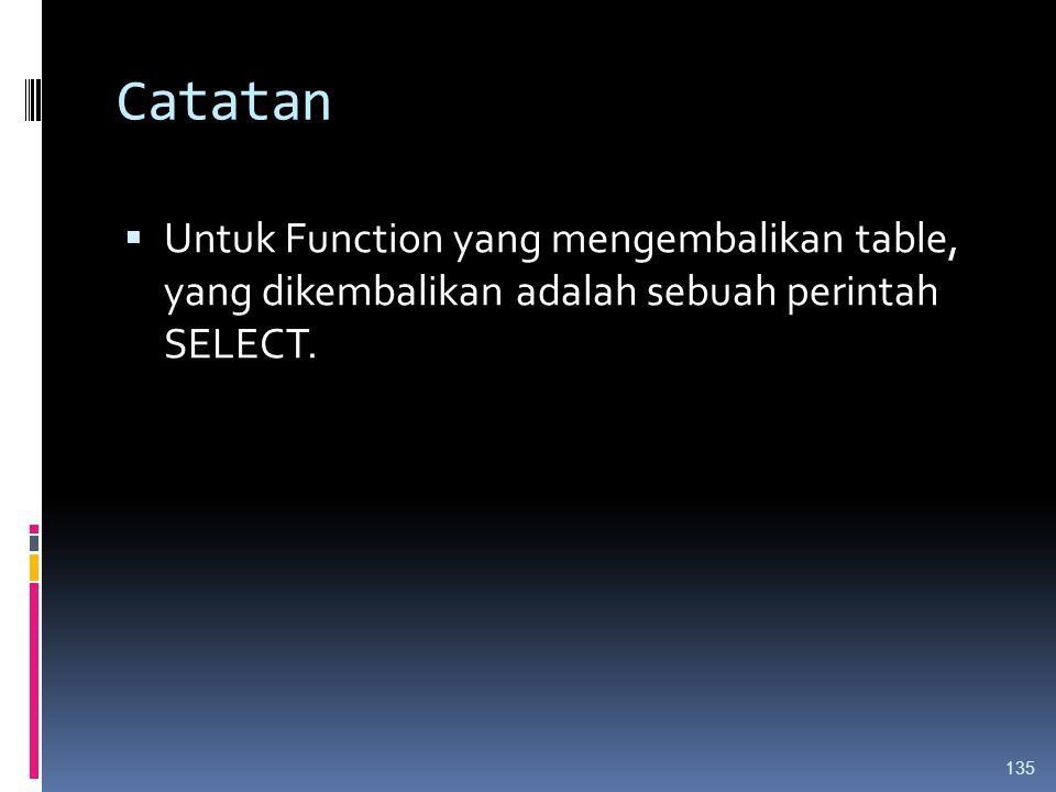 Catatan Untuk Function yang mengembalikan table, yang dikembalikan adalah sebuah perintah SELECT.