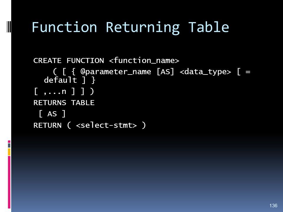 Function Returning Table