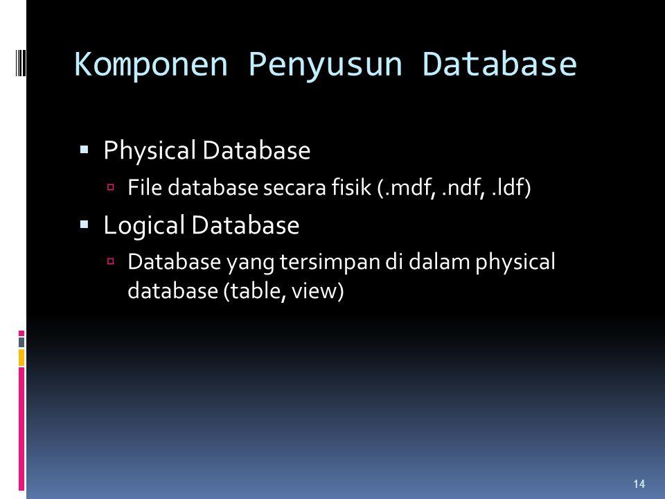 Komponen Penyusun Database