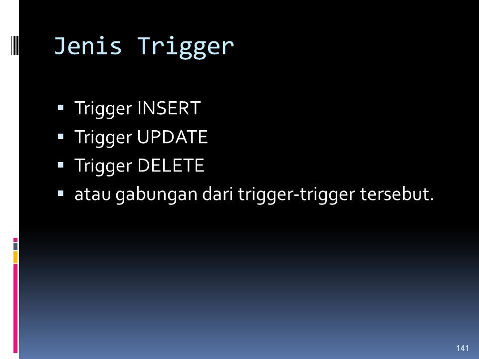 Jenis Trigger Trigger INSERT Trigger UPDATE Trigger DELETE