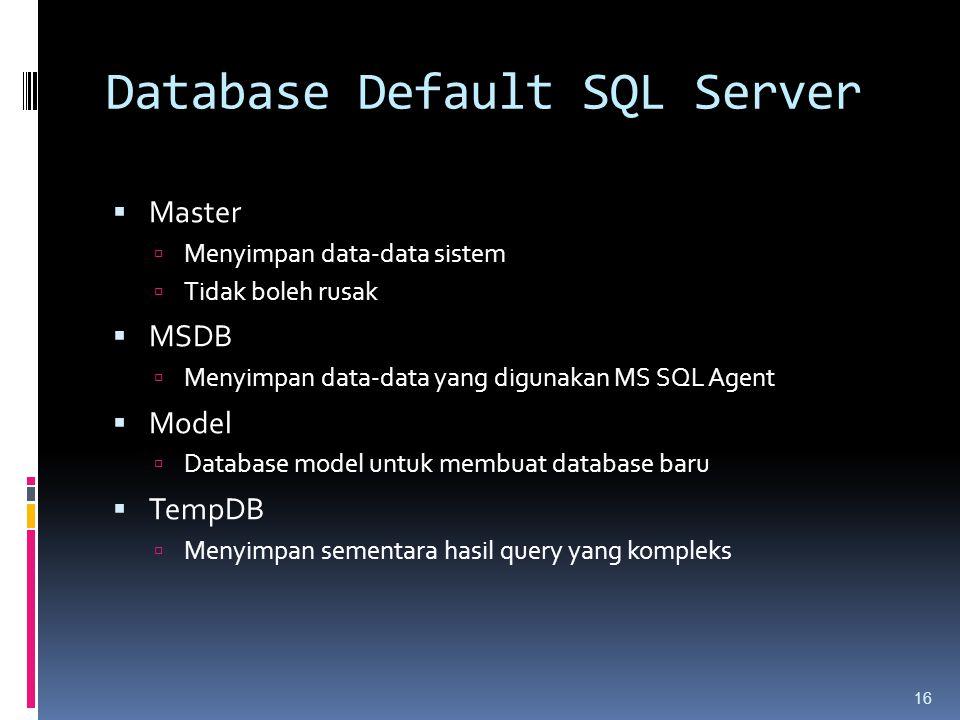 Database Default SQL Server