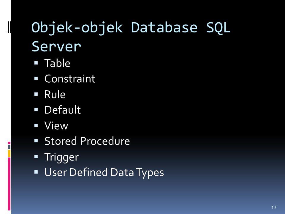 Objek-objek Database SQL Server