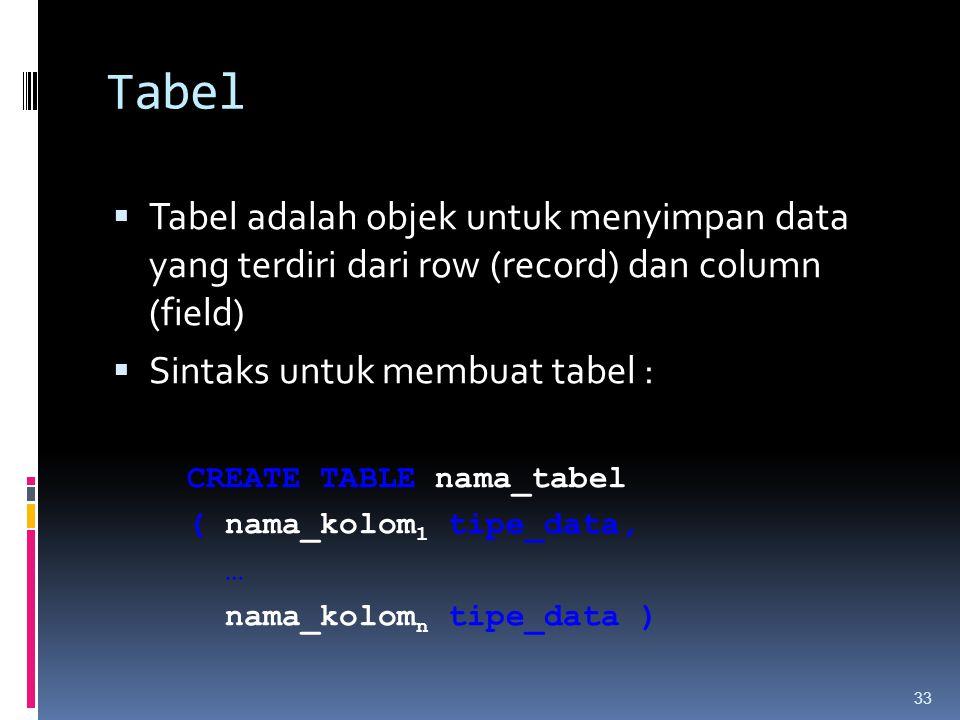 Tabel Tabel adalah objek untuk menyimpan data yang terdiri dari row (record) dan column (field) Sintaks untuk membuat tabel :