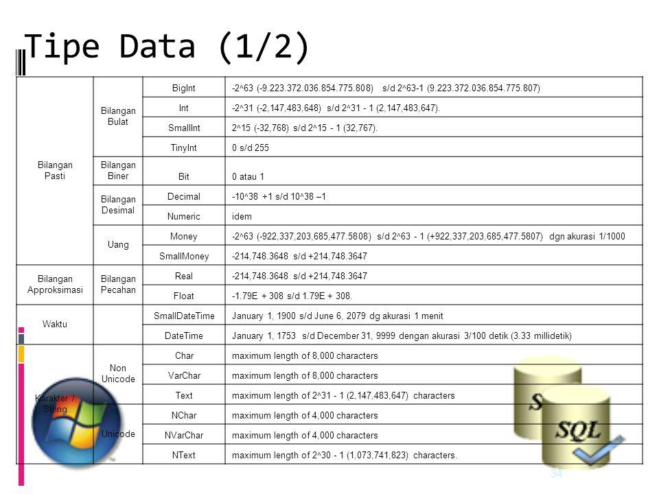 Tipe Data (1/2) Bilangan Pasti Bulat BigInt