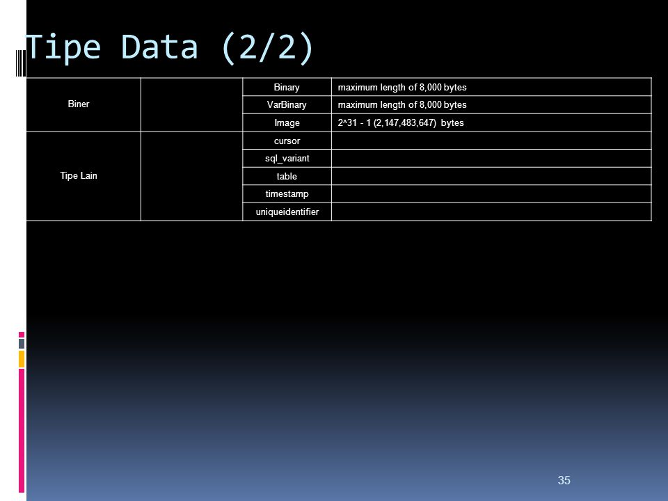 Tipe Data (2/2) Biner Binary maximum length of 8,000 bytes VarBinary