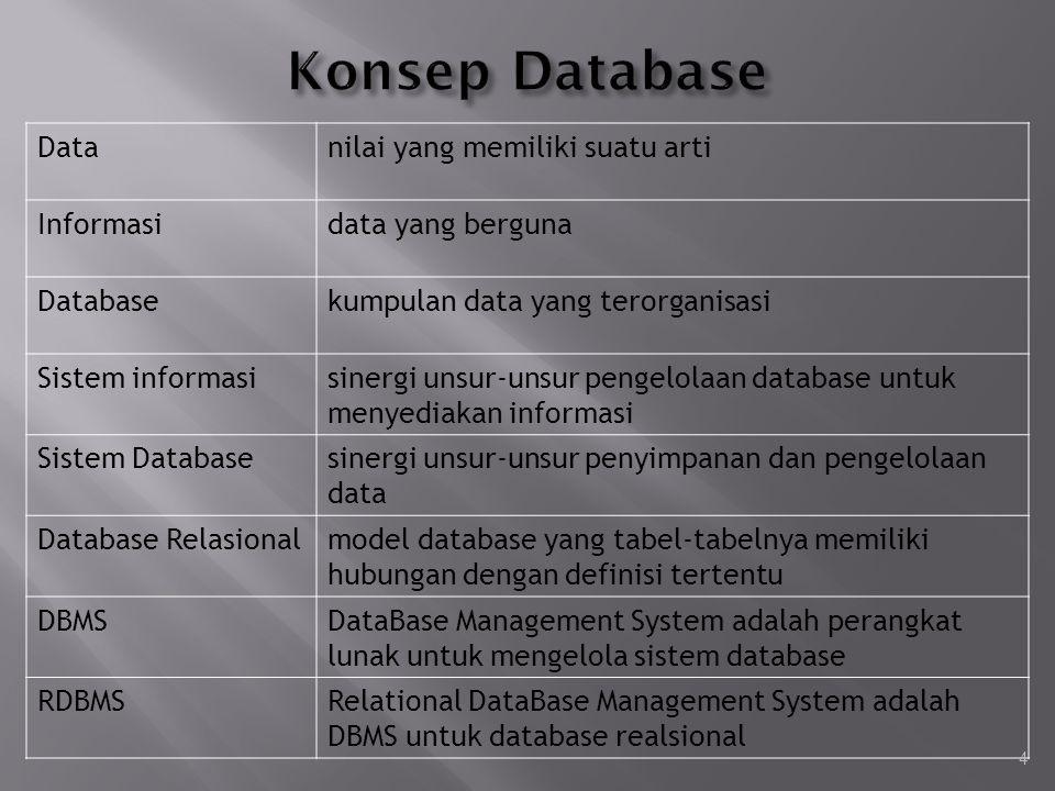 Konsep Database Data nilai yang memiliki suatu arti Informasi