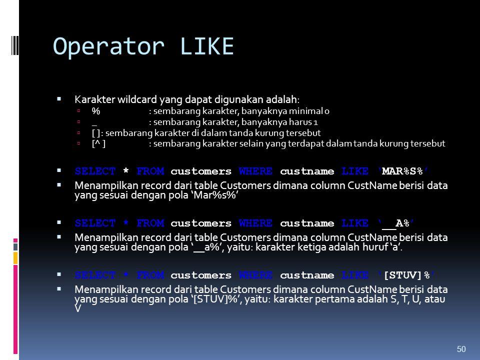 Operator LIKE Karakter wildcard yang dapat digunakan adalah: