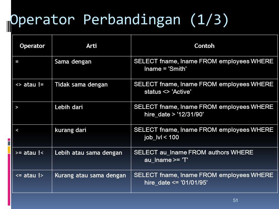 Operator Perbandingan (1/3)
