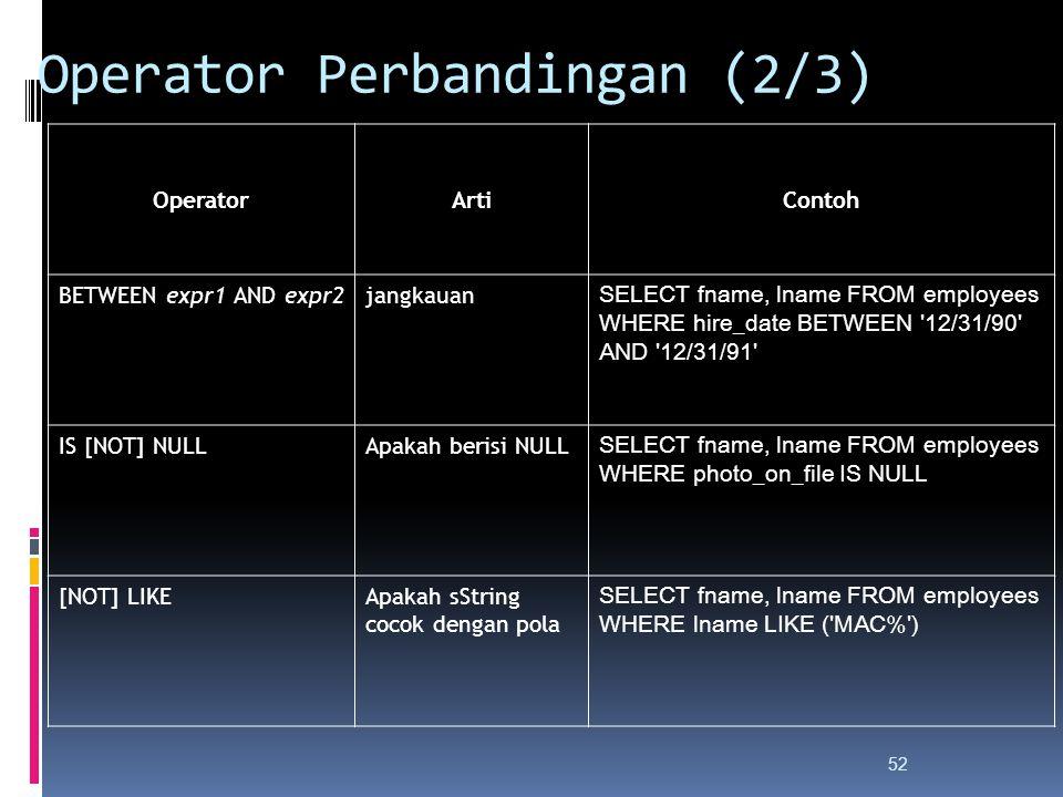 Operator Perbandingan (2/3)