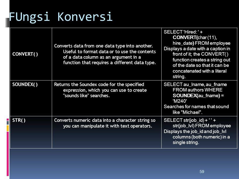 FUngsi Konversi CONVERT( )