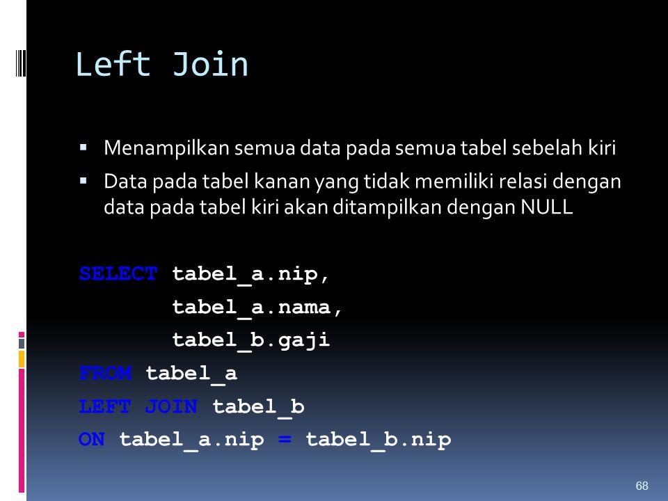 Left Join Menampilkan semua data pada semua tabel sebelah kiri