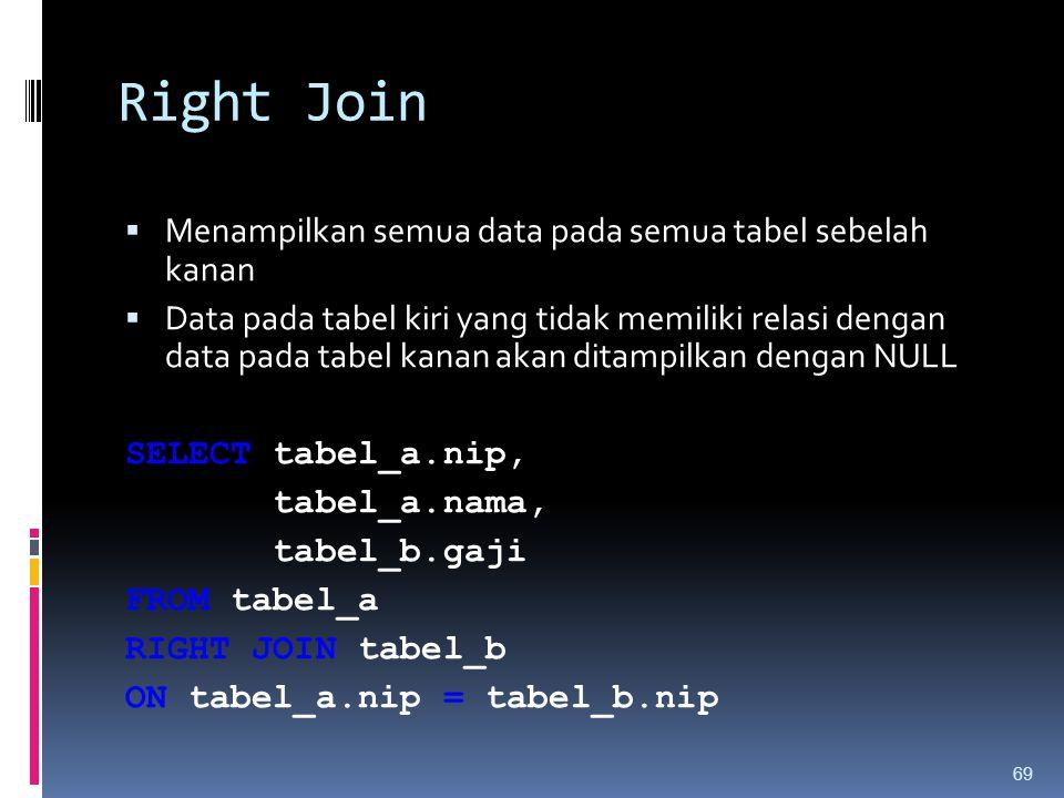Right Join Menampilkan semua data pada semua tabel sebelah kanan