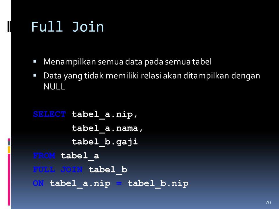 Full Join Menampilkan semua data pada semua tabel