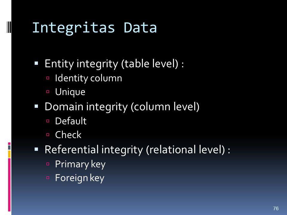 Integritas Data Entity integrity (table level) :