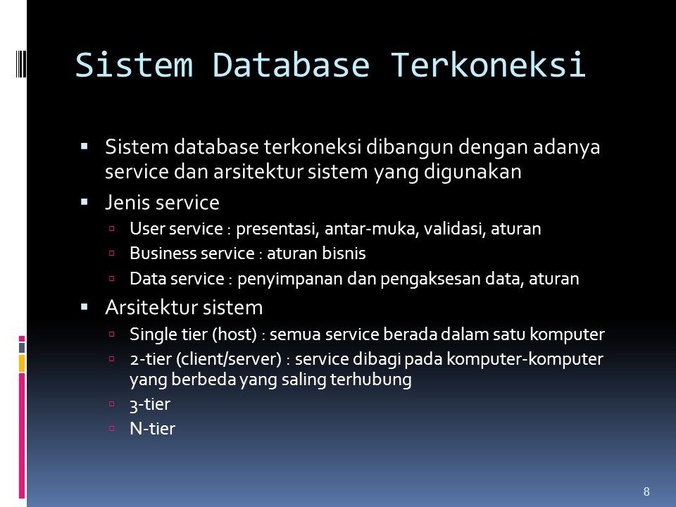 Sistem Database Terkoneksi