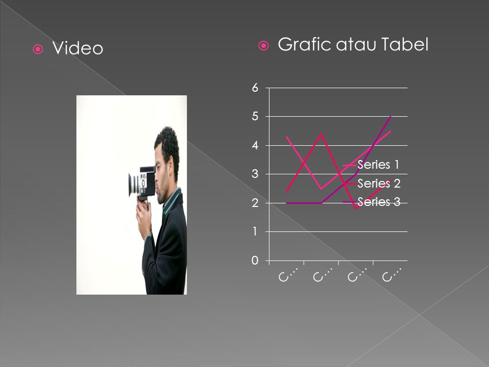 Grafic atau Tabel Video