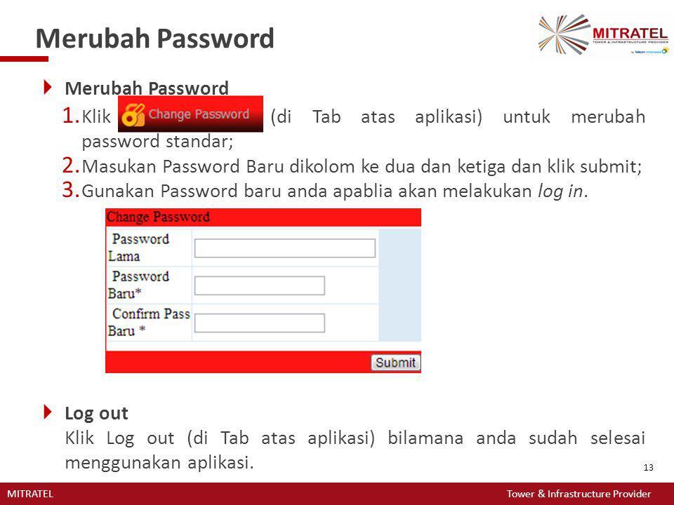 Merubah Password Merubah Password