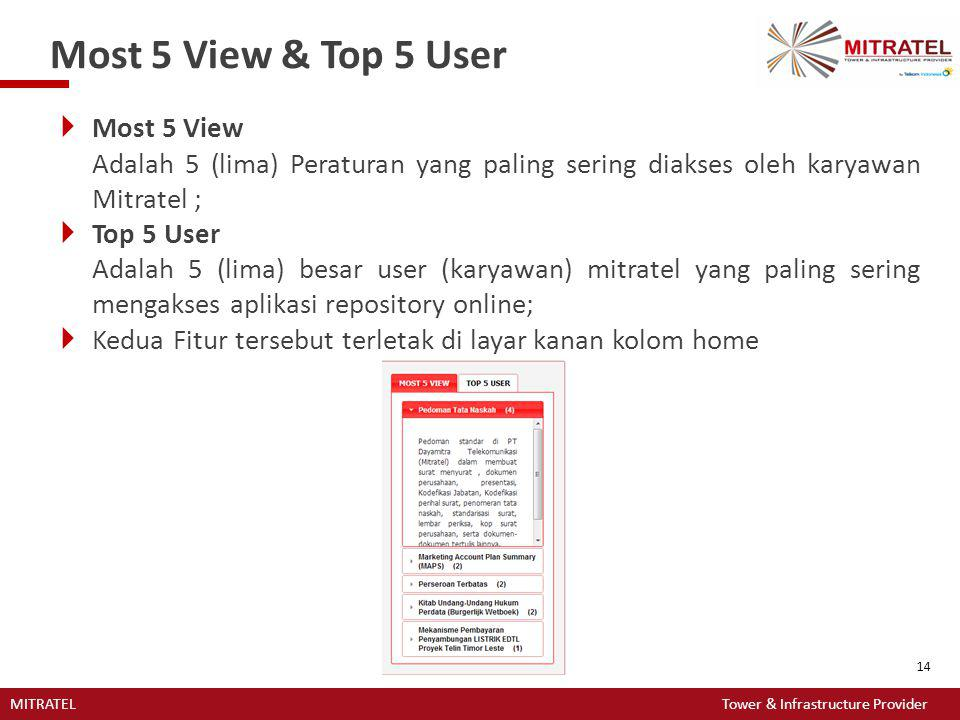 Most 5 View & Top 5 User Most 5 View