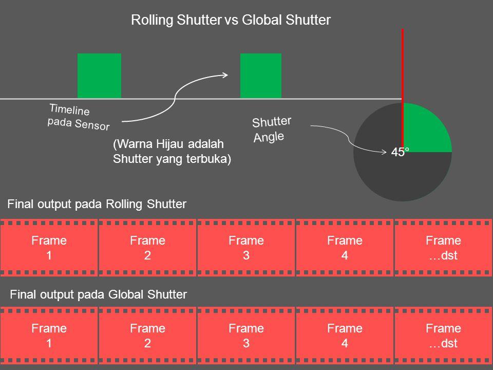 Rolling Shutter vs Global Shutter