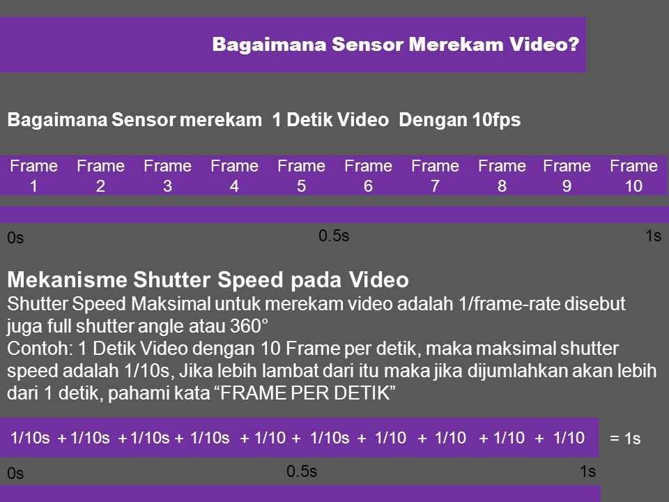 Mekanisme Shutter Speed pada Video