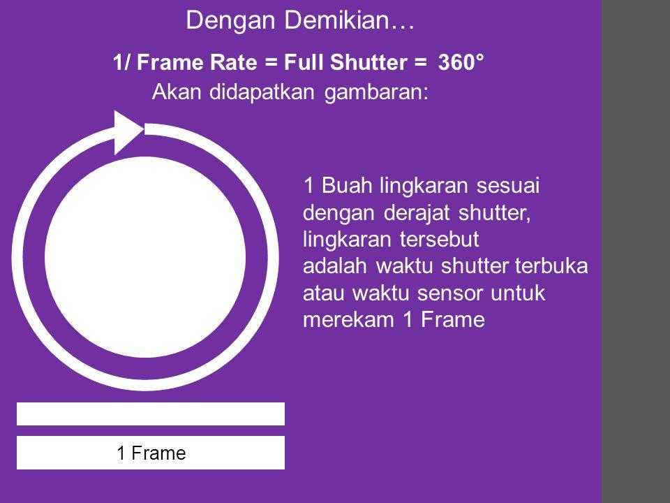 Dengan Demikian… 1/ Frame Rate = Full Shutter = 360°